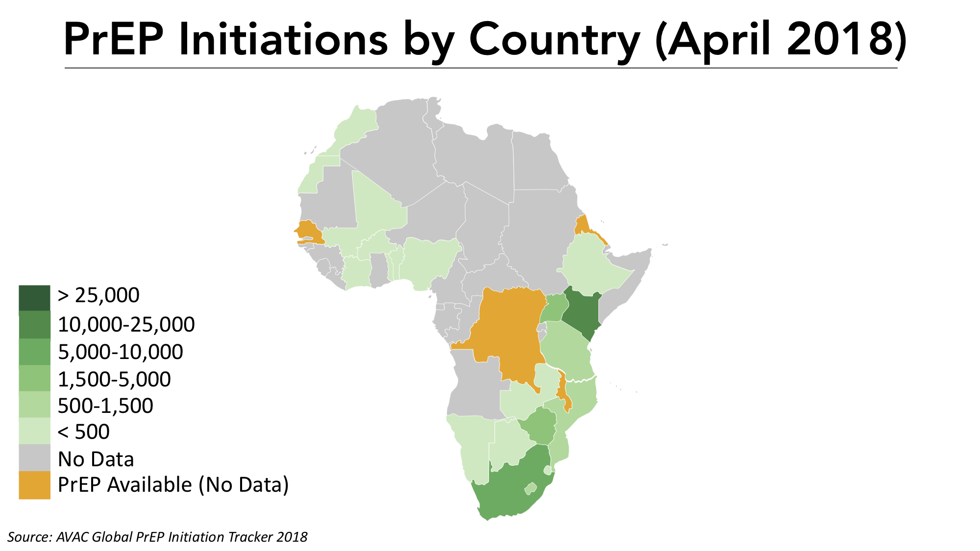 PrEP Initiations by Country in Africa | AVAC