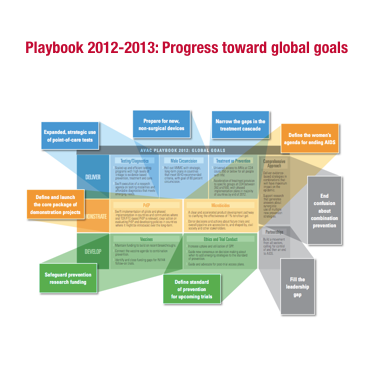 playbook 2012-2013